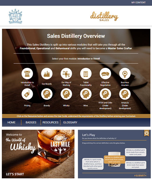 Sales Distillery Overview